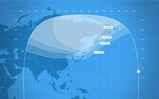 Тарифный план «Дальний восток» от НТВ Плюс